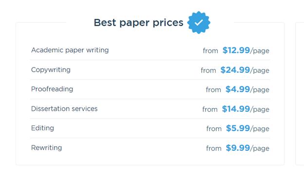 Academized Prices
