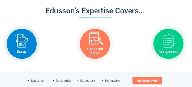 Edusson Services List